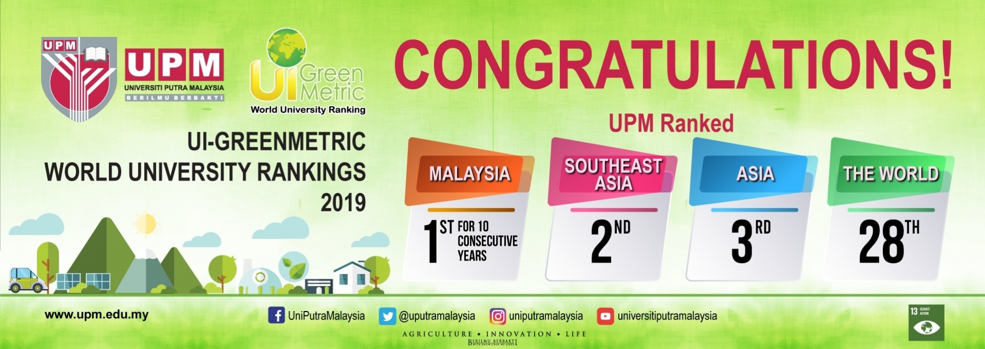 UI Green World University Ranking 2020
